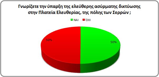 chart12