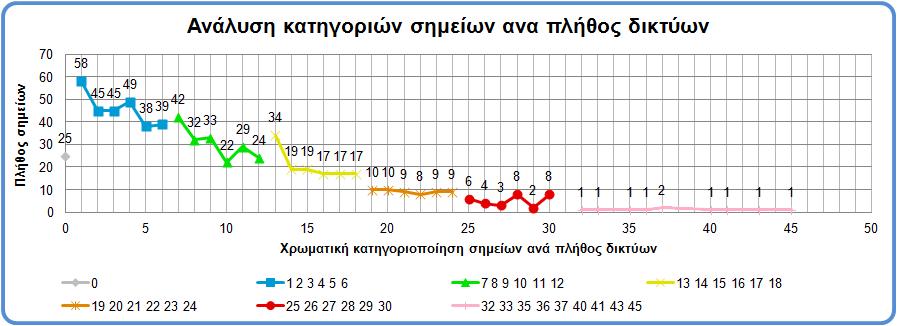 chart28
