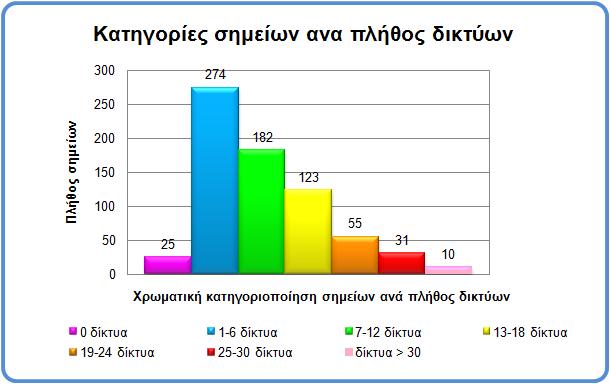 chart29